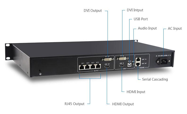 SGM LED SCREEN CONTROLLER- SLC-660